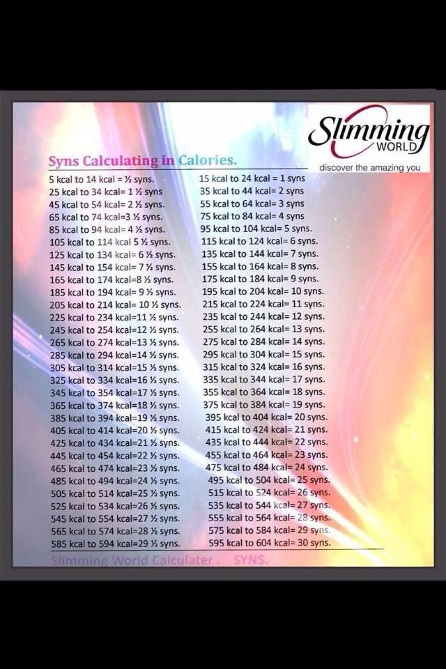 Slimming world syn values slimming world pinterest The slimming world