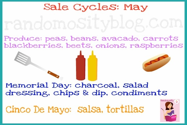 Cycles to find things on sale in May