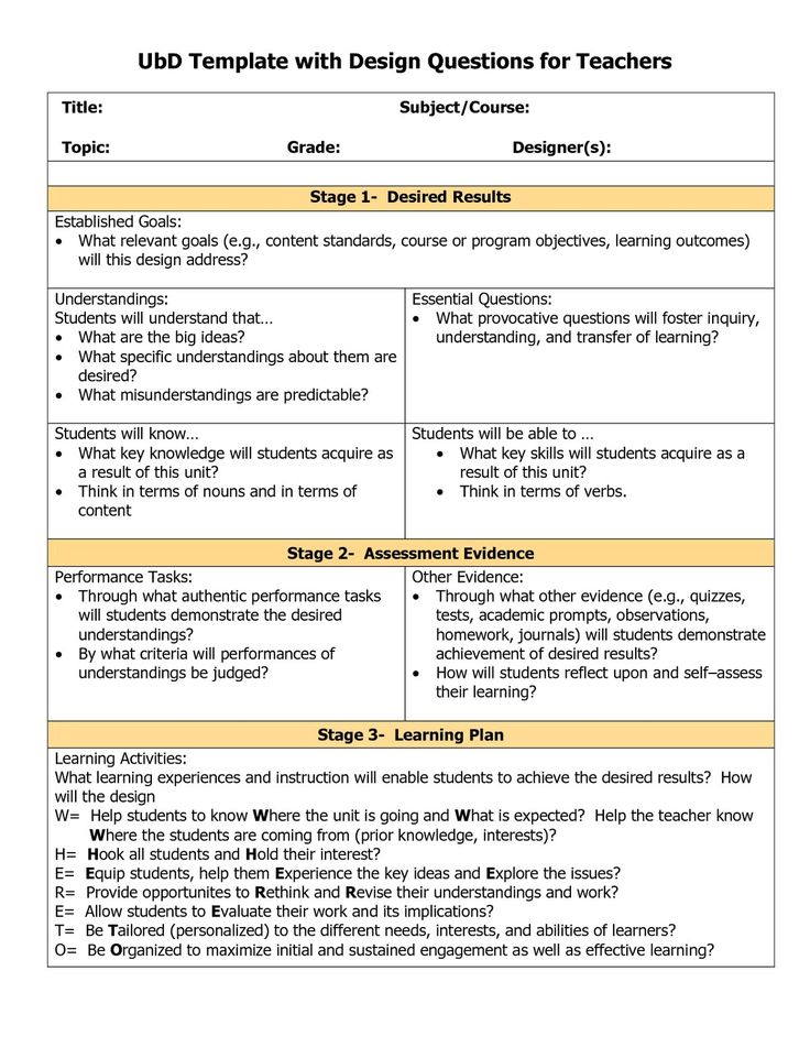 Understanding by Design template | Setting Instructional Outcomes ...