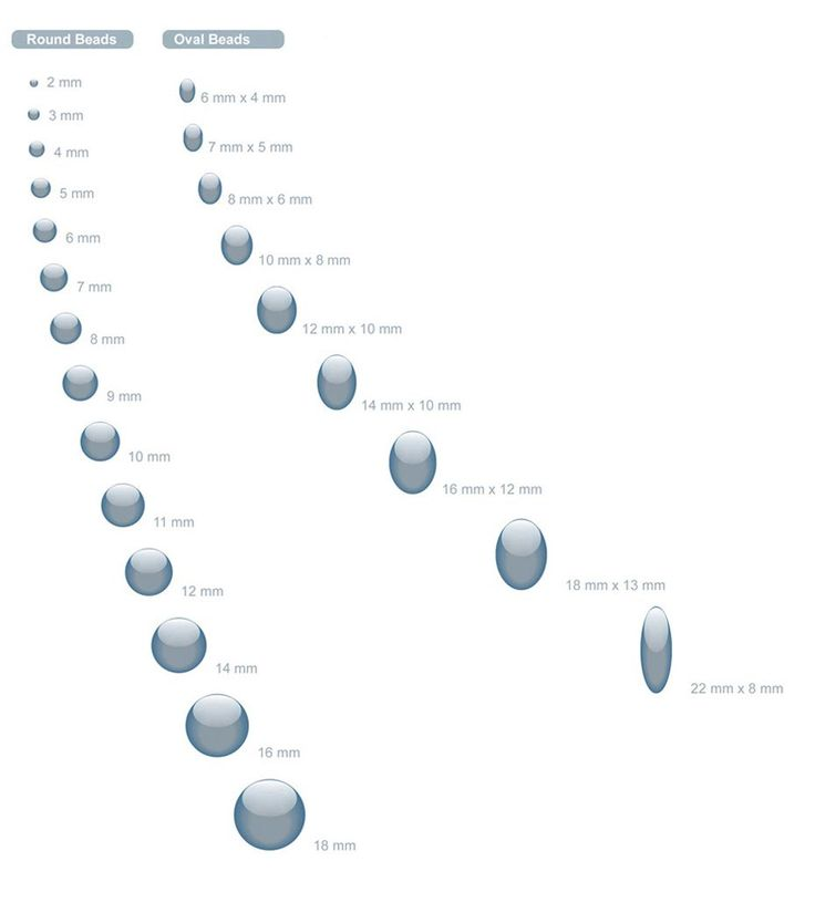 seed bead size chart printable myideasbedroom