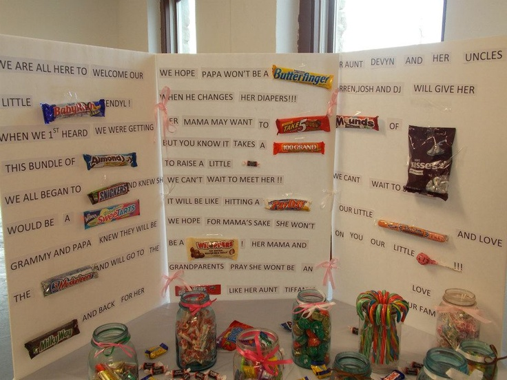 Ideas to Use Candy Bars as Gift Messages