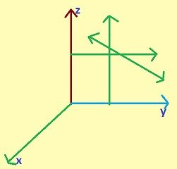examples of skew lines math help pinterest
