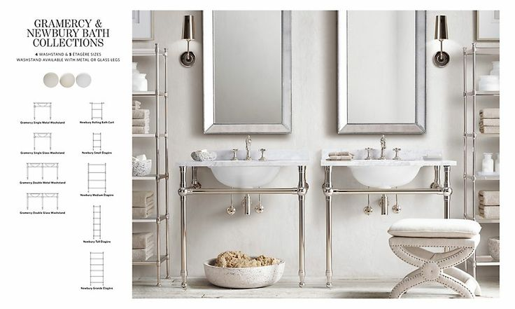 Laundry Sink Home Hardware : Bathroom Sinks Restoration Hardware For the Home Pinterest