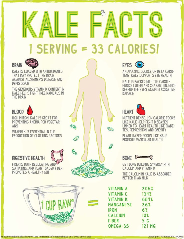 Kale health facts