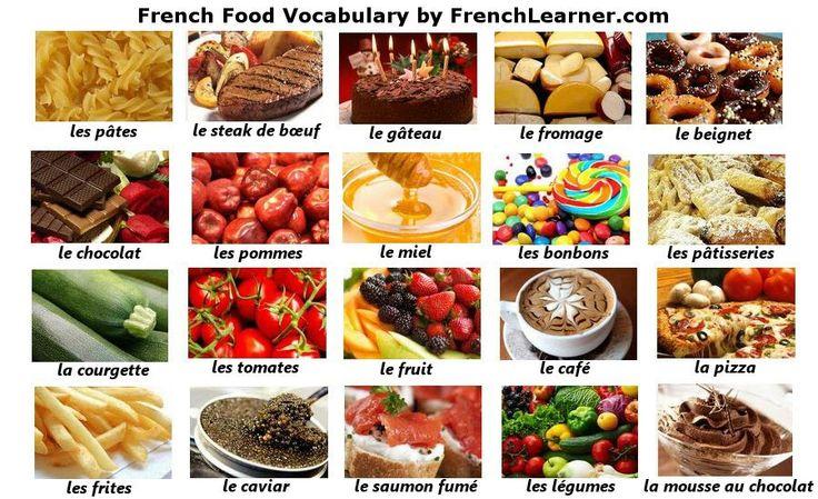 French Food Vocabulary | A Paris Trip | Pinterest