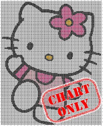 FREE HELLO KITTY KNITTING CHARTS Free Knitting Projects