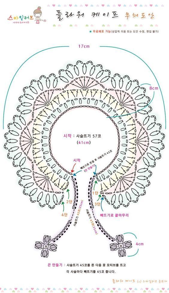 Вязание крючком воротники схемы вязания 53