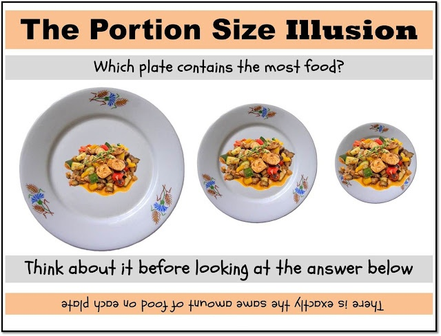 Portion Distortion...for real!
