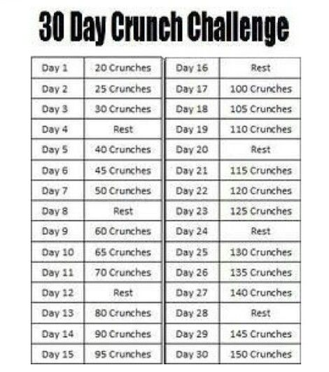 30 Day Crunch Challenge | Exercise | Pinterest