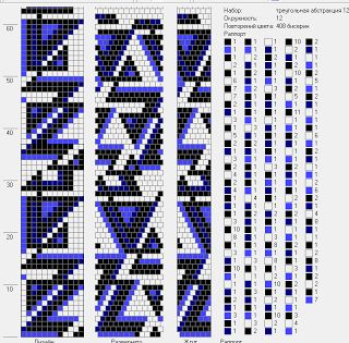 Crochet on Pinterest | 120 Pins