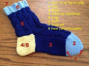 Hand Knit Seamless Argyle Socks with Short Row Heels.