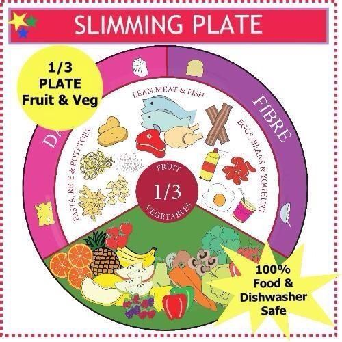 Extra easy slimming world pinterest One you slimming world