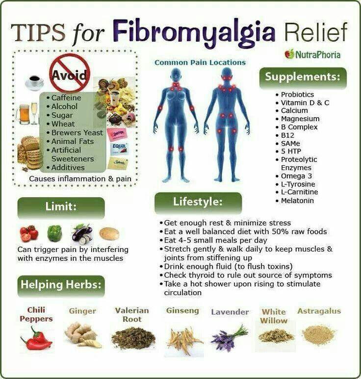 Fibro diet | Fibro info | Pinterest