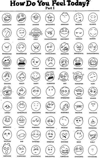 Feeling charts feelings chart free behavior tattoo picture
