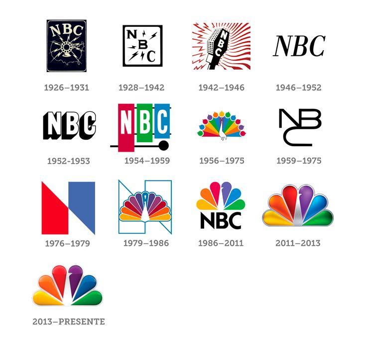 nbc logo evolution nbc news pinterest