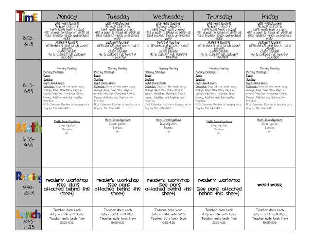 class lesson plan template