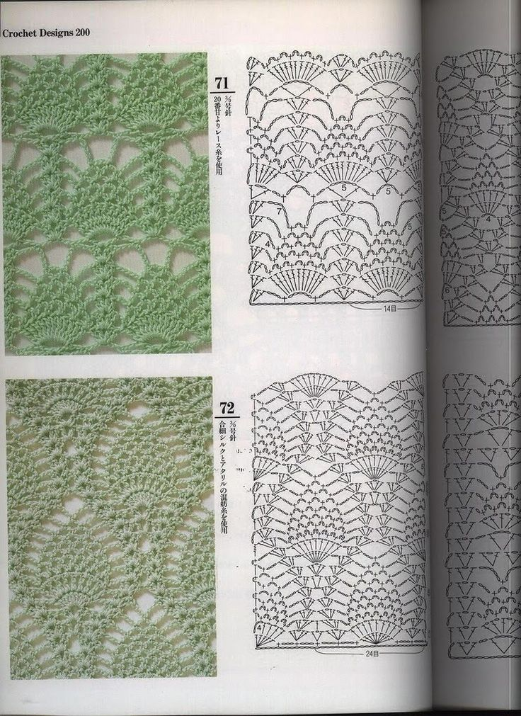 ... by R. S. on H?kelmuster Openwork / crochet patterns stitches Pi