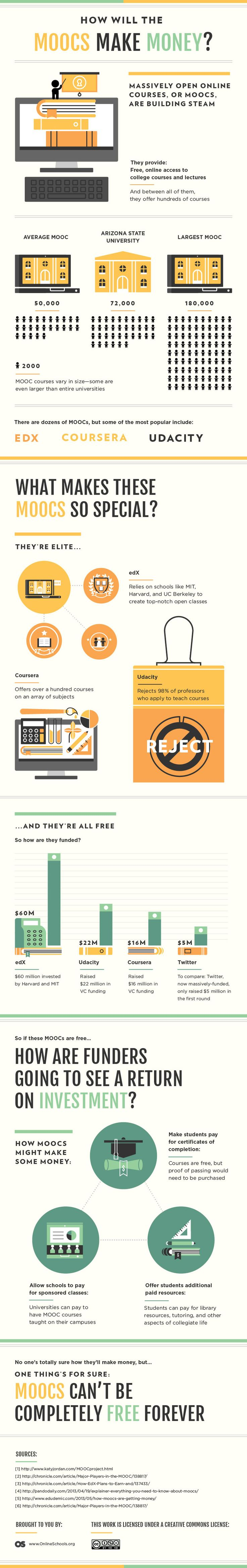 How will the #MOOCs make money
