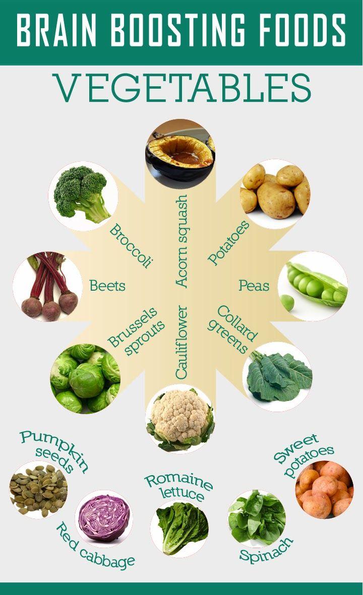 Best foods for brain development photo 4