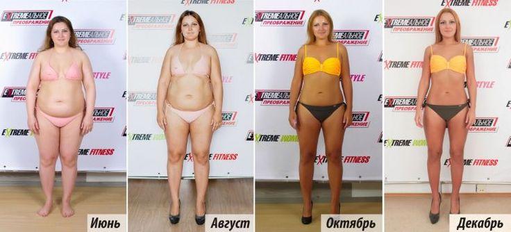 как похудеть диета в домашних условиях