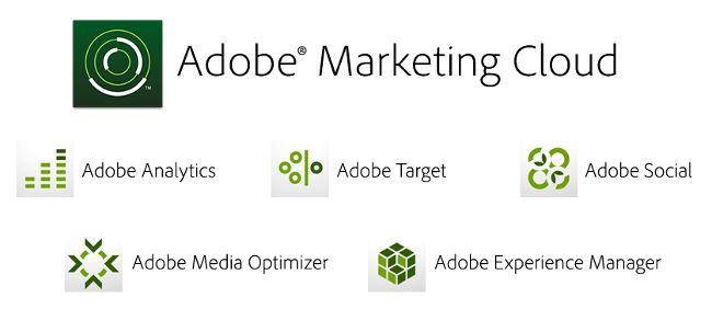 adobe marketing cloud sign in