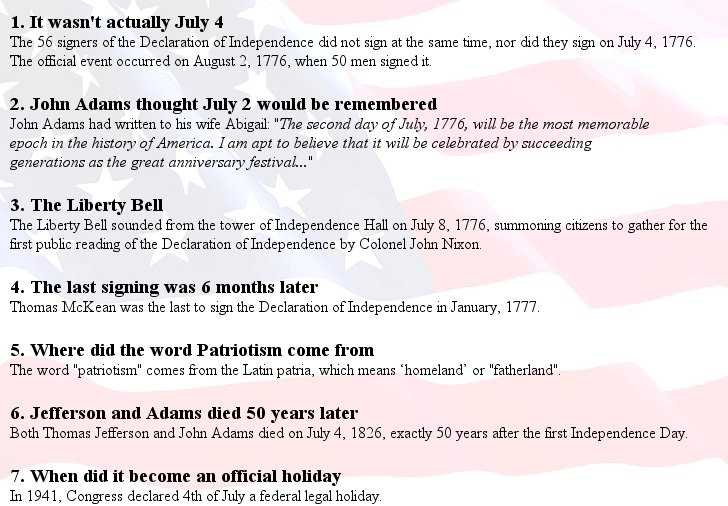 independence day usa quiz
