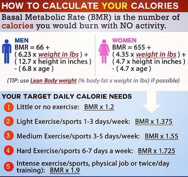 calorie burn weight loss formula