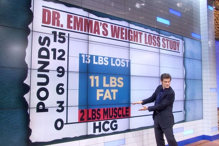Dr. Oz s 5 Controversial Miracle Diet Pills - LiveScience