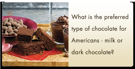 fun facts chocolate valentine's day