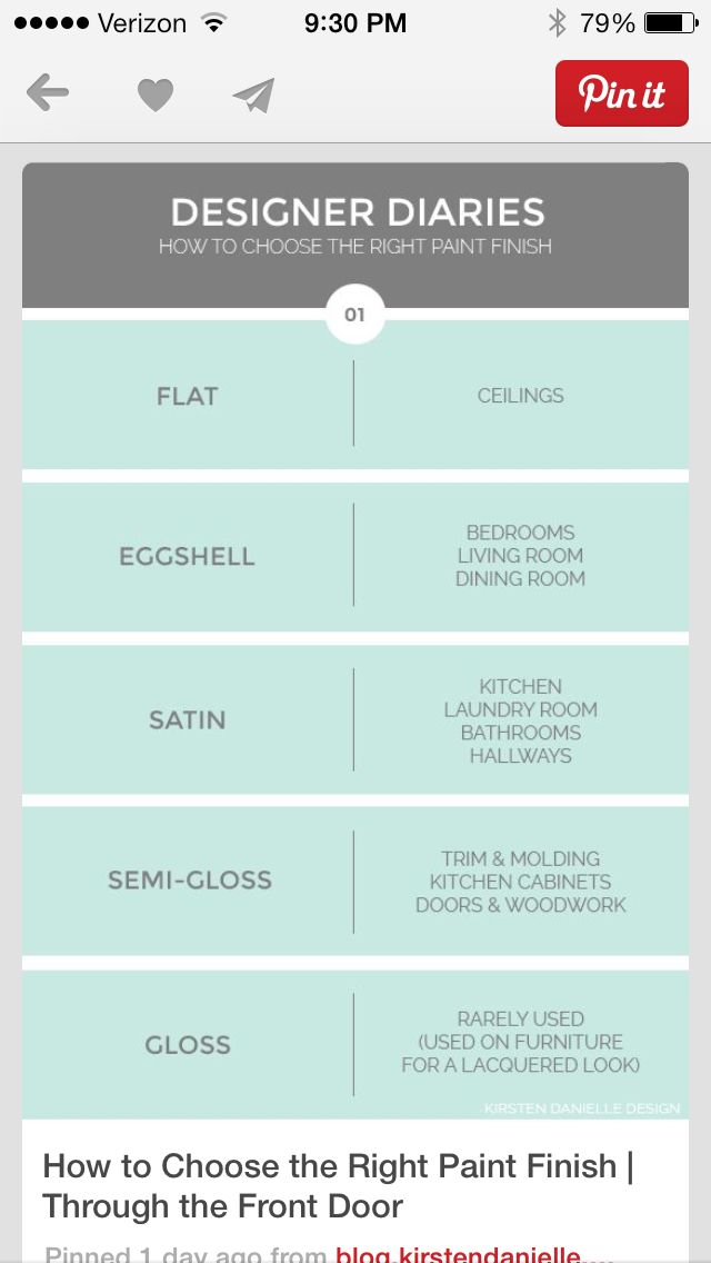 Types Of Paints Office Furniture