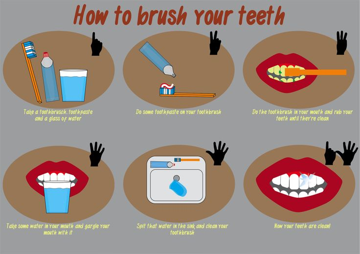 How To Brush Your Teeth Writing Ideas Pinterest