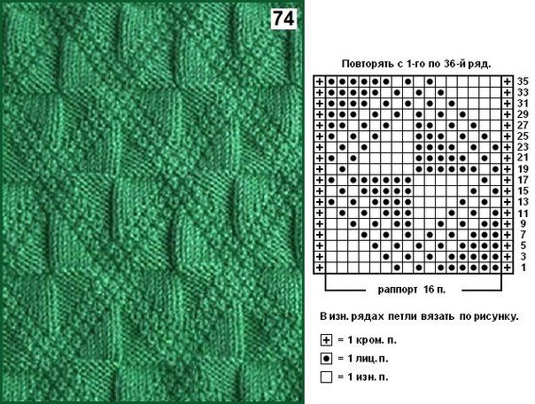 Вязание спицами простыми узорами 158