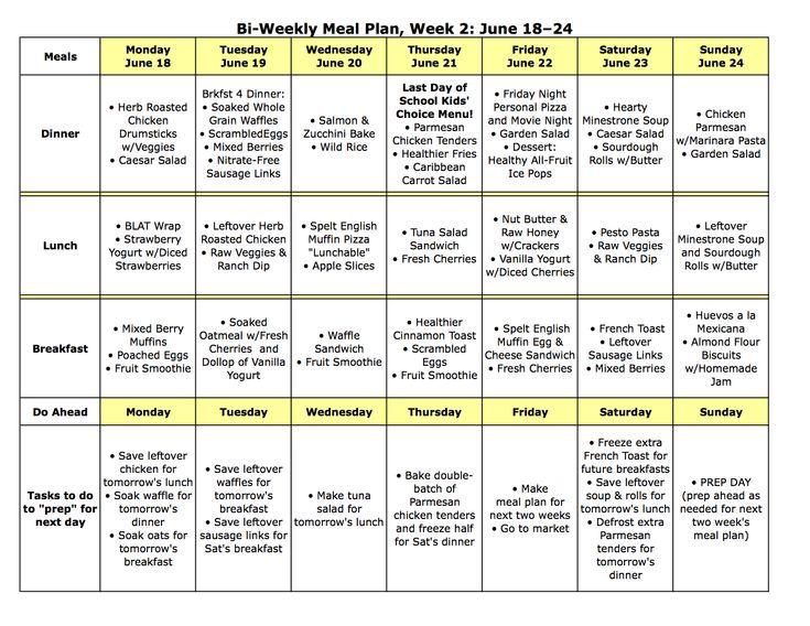 Bi-Weekly Meal Plan for June 11 - 24