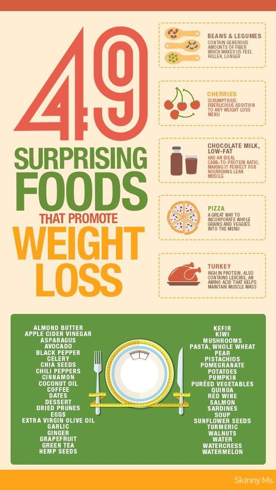 49 Surprising Foods that Promote Weight Loss