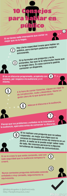 infografía con 10 consejos para Hablar en Público. Un saludo