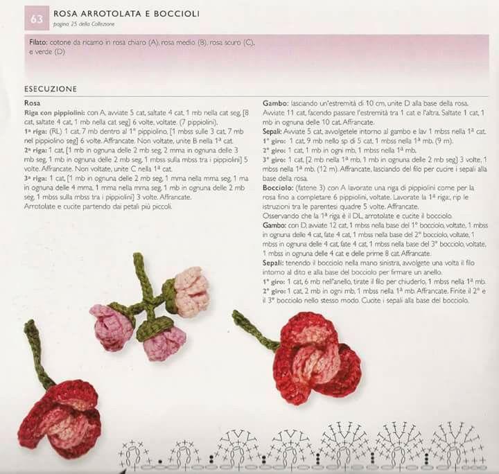 Rosa rococo crochet idea y patron | FLORES Y PLANTAS | Pinterest ...