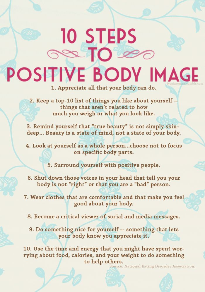 Positive Body Image.