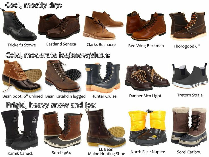 Winter Boot Style Guide Style Guide Men Pinterest