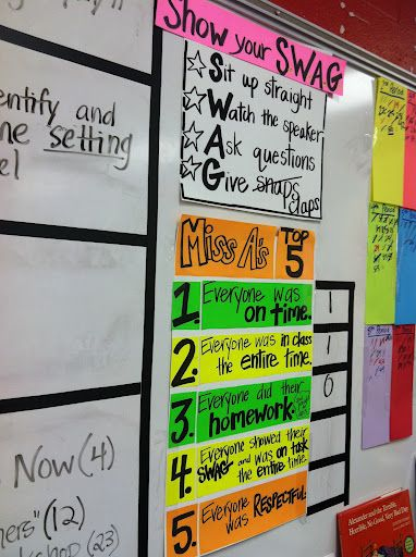 Rules and behavior tracking - Love this!!! Show your SWAG.. Sit up straight.. Watch the speaker.. Ask questions.. Give claps!