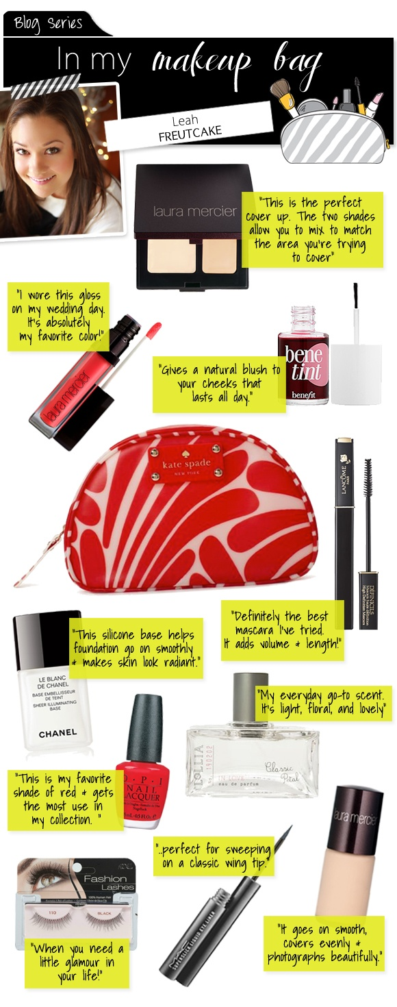 My makeup secrets & favorite products today on The Vault Files.