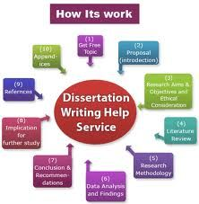 Dissertation writing services legal