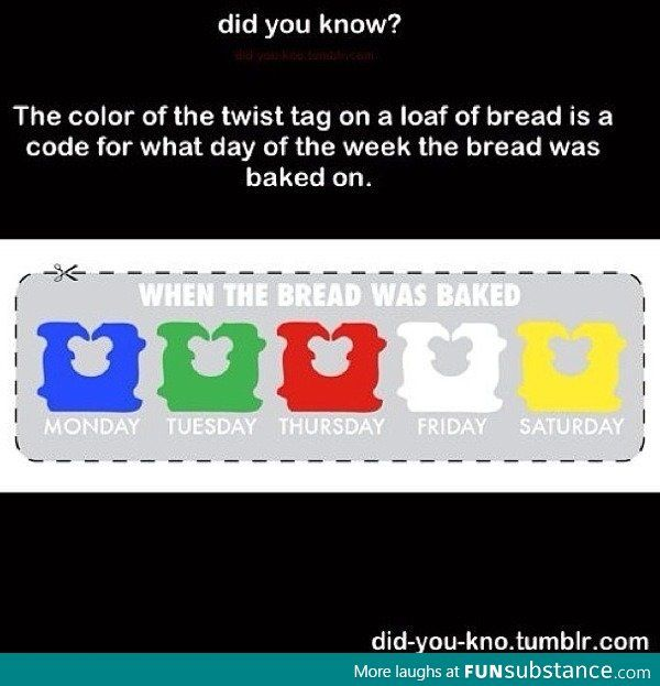 what the color tags on loaf bread means tastes great