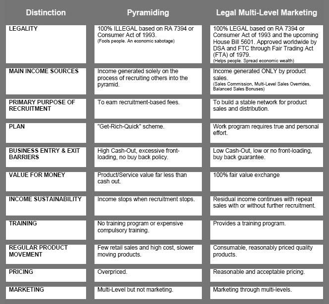 multi level marketing article: