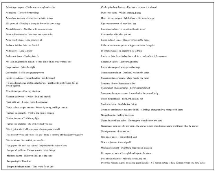 Les plus belles citations latines - Masculin Singulier