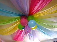 Birthday Party Ideas for;-  Themes Decorations Food Cakes  & MORE