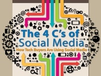A must-read for any social media marketing professional, this is a vast, well-curated collection of social media tips, news, trends, developments, statistics, infographics, and fun facts.