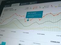 Infographics | Data Vizualization | Information Graphic
