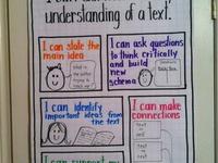 Kinder Classroom Language
