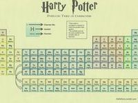 Anything and everything Harry Potter. (: