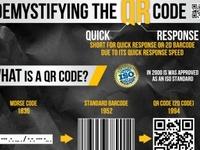 007 QR Codes Usage